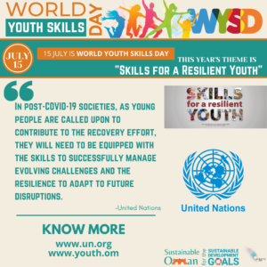 International Youth Skills Day